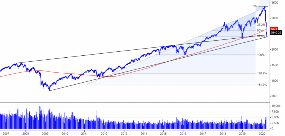 SPX-weekly-full.PNG