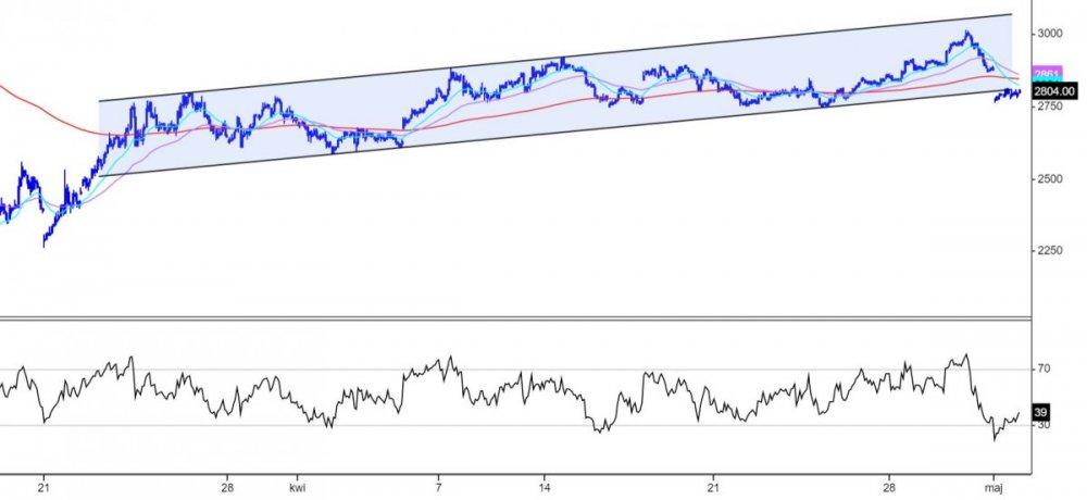 euro stoxx 50.JPG
