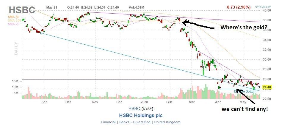 HSBC.JPG.122bd4969a5660250b8ac79fe3558f62.JPG