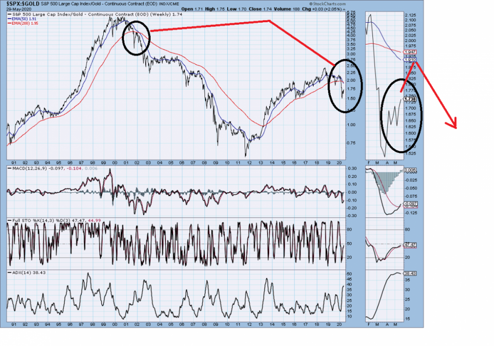 spx-gold.png