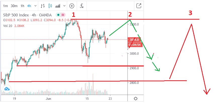 trading range.png