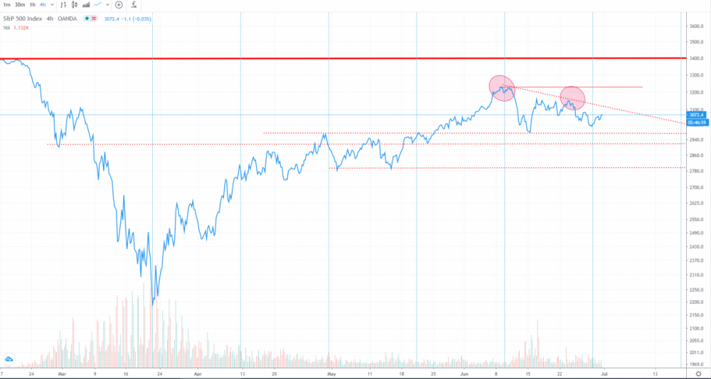 spx not out of wood.png