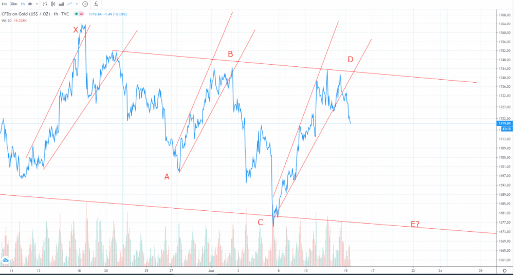 Gold E wave.png