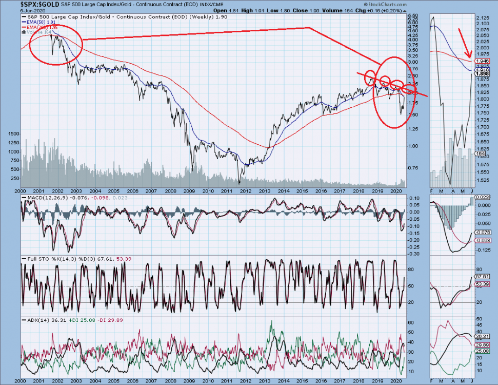 spx-gold-2.png