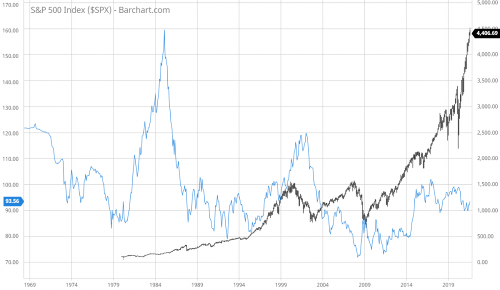 $SPX_Barchart_Interactive_Chart_08_19_2021.png