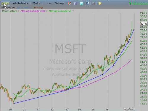 MSFT10.28.17.jpg