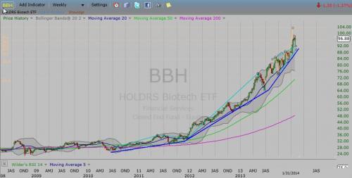 BBH2.1.14week.jpg