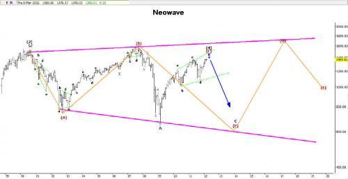 SP3-8-12Neowave.jpg