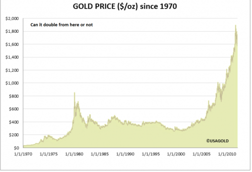 gold-70-2012.png