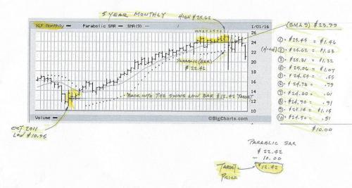 xlf chart.jpg