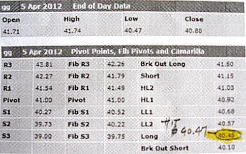 Chart low 2.jpg
